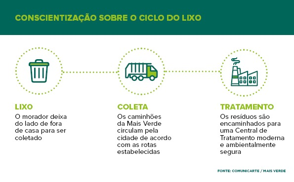 """São João de Meriti também é sua casa: lixo jogado """"fora"""" continua a circular no município"""